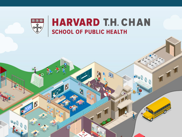 Harvard Schools Reopening Report