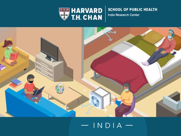 Harvard India infographics